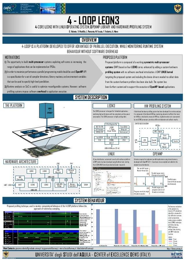 LINUX + OPENMP LEON3 LEON3 LEON3 LEON3 S 1 S 2 S 3 AHB Controller LEON3 LEON3 JTAG Dbg Link Ethernet MAC LEON3 LEON3 AHB/A...