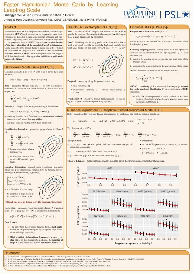 Poster for Bayesian Statistics in the Big Data Era conference