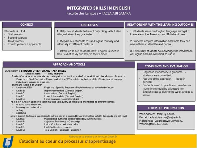 INTEGRATED SKILLS IN ENGLISH                                                              Faculté des Langues – TACLA ABI ...