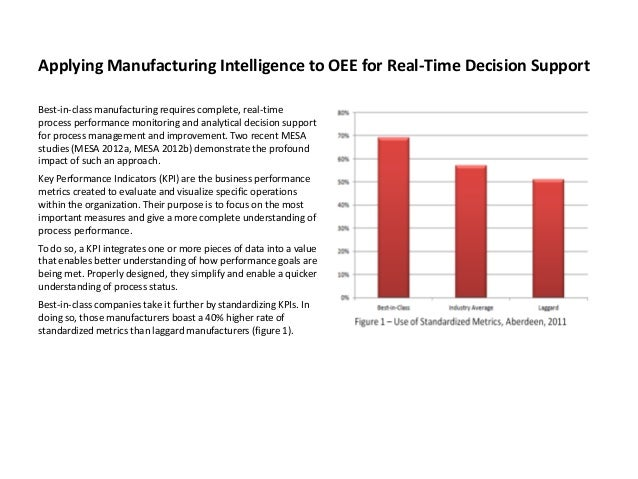 Applying Manufacturing Intelligence to OEE for Real-Time Decision SupportBest-in-class manufacturing requires complete, re...