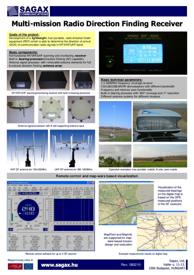 Multi-mission Radio Direction Finding Receiver Goals of the project: Development of a lightweight, man portable, radio dir...
