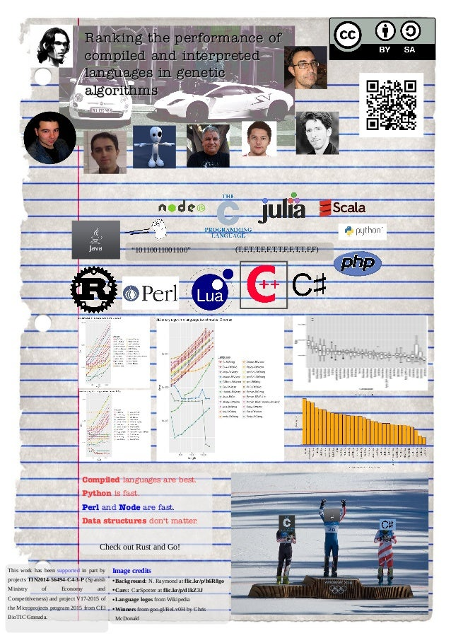 This work has been supported in part by projects TIN2014-56494-C4-3-P (Spanish Ministry of Economy and Competitiveness) an...