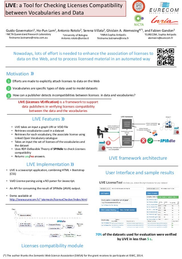 LIVE: a Tool for Checking Licenses Compatibility between Vocabularies and Data  Guido Governatori1, Ho-Pun Lam1, Antonio R...