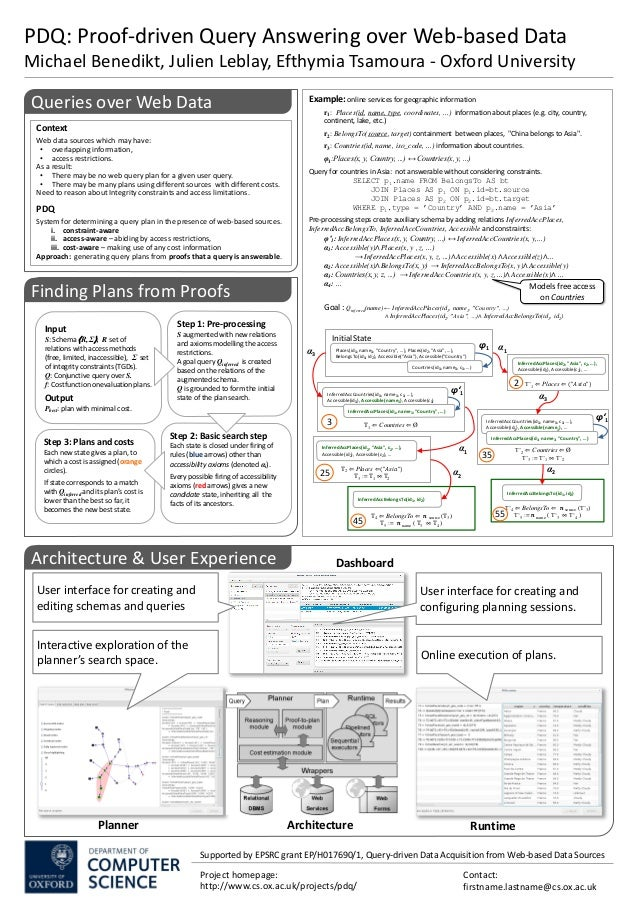 Finding Plans from Proofs  PDQ: Proof-driven Query Answering over Web-based Data Michael Benedikt, Julien Leblay, Efthymia...