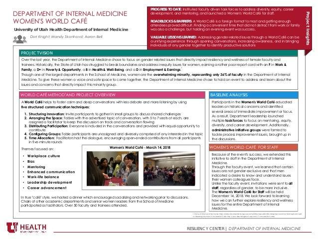University of Utah Health Wellness Champion Poster Session 2019
