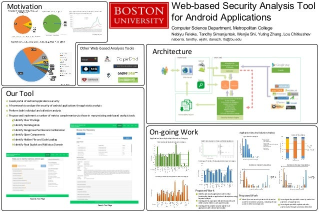 WebVbasedhSecurityhAnalysishToolh  forhAndroidhApplications  ComputerhSciencehDepartmentPhMetropolitanhCollege  NebiyuhFel...