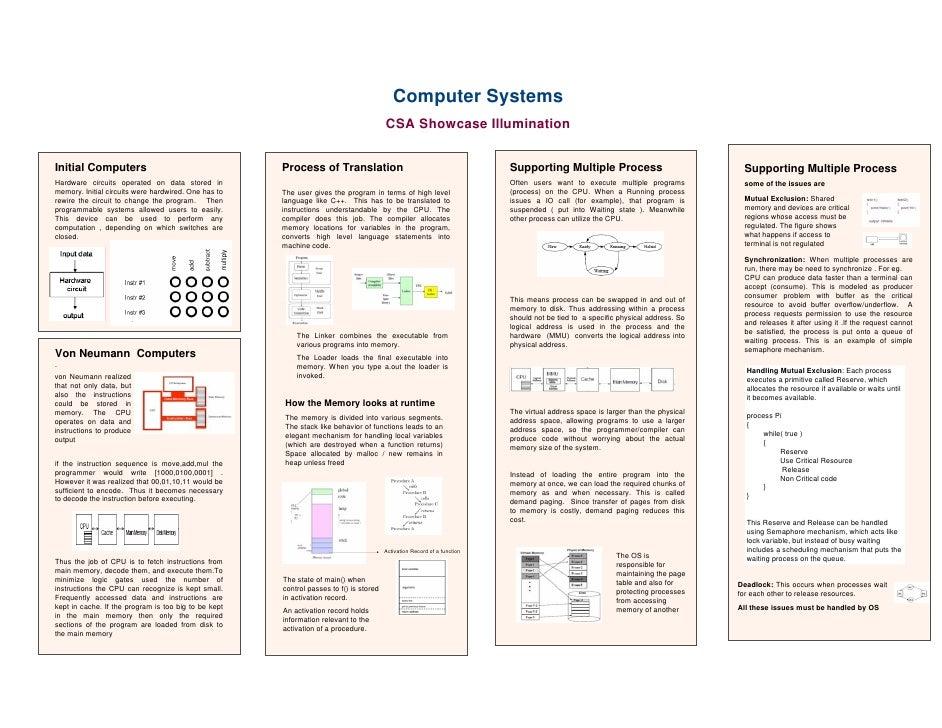 Computer Systems                                                                                            CSA Showcase I...