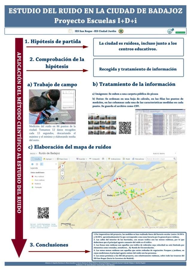 Proyecto: Estudio del ruido en la Ciudad de Badajoz.