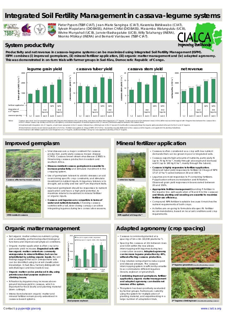Integrated Soil Fertility Management in cassava-legume systems                                                            ...