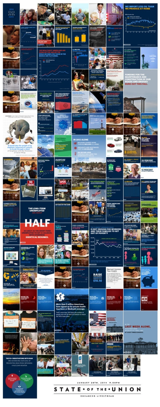 White House State of the Union 2014 Enhanced Graphics Poster