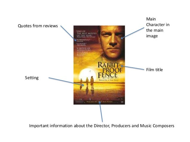 Main Character in the main image Setting Film title Quotes from reviews Important information about the Director, Producer...
