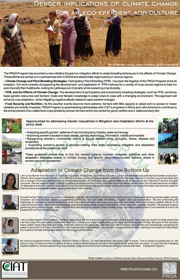 Poster32: Gender implications of climate change for an eco-efficient agriculture