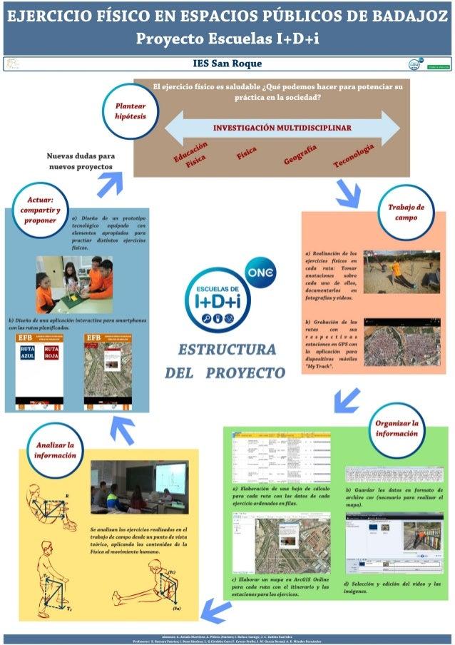 Proyecto: El ejercicio físico en espacios públicos de Badajoz