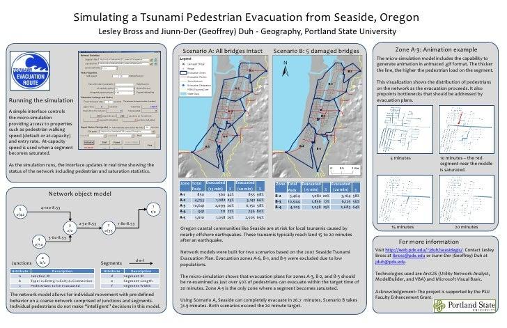 Simulating a tsunami evacuation from Seaside, Oregon