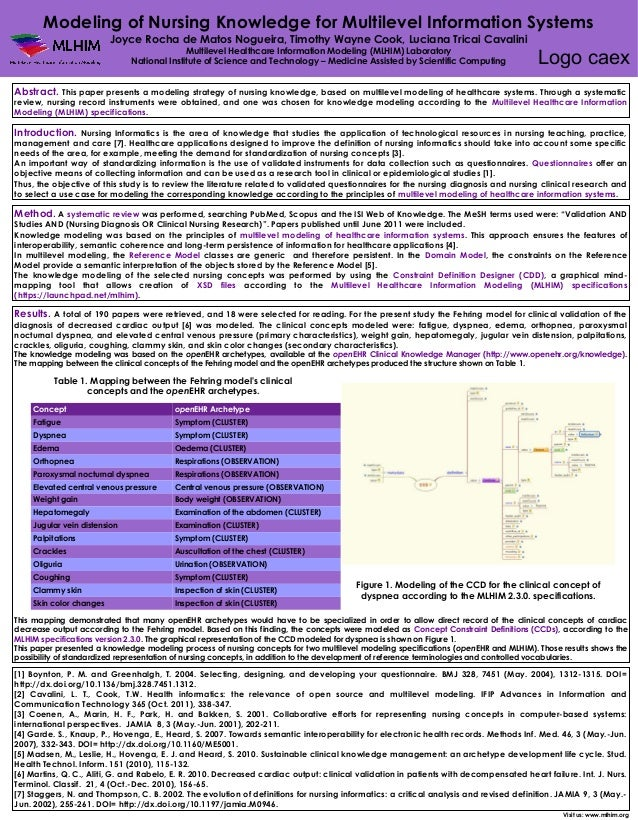 Modeling of Nursing Knowledge for Multilevel Information Systems                         Joyce Rocha de Matos Nogueira, Ti...