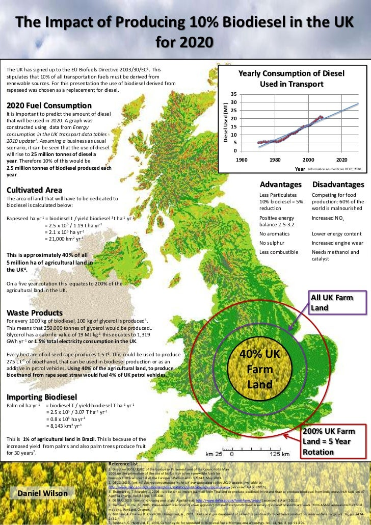 The Impact of Producing 10% Biodiesel in the UK for 2020<br />The UK has signed up to the EU Biofuels Directive 2003/30/EC...