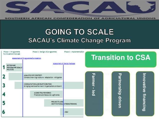 Transition to CSA                    Innovative financing                    Partnership driven                    Farmer ...