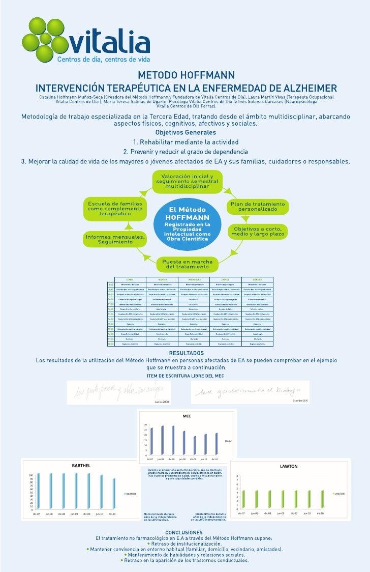 Intervención terapéutica del Método Hoffman en el Alzheimer