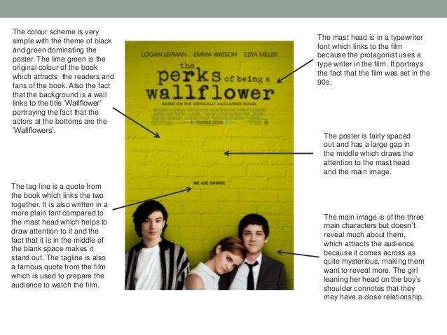 perks of being a wallflower analysis book