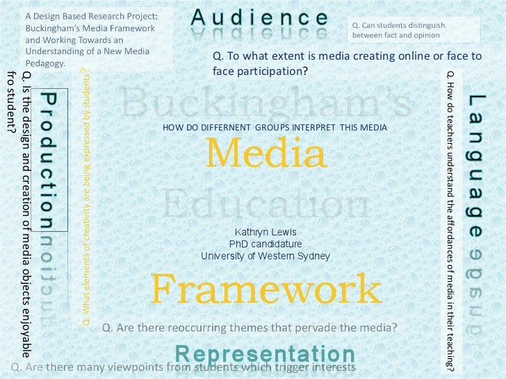 Q. To what extent is media creating online or face to face participation ? Q. How do teachers understand the affordances o...