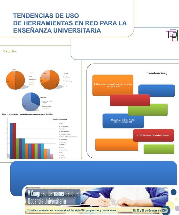 Linda CASTAÑEDA  GITE Grupo de Investigación de Tecnología Educativa Departamento de Didáctica y Organización Escolar Univ...