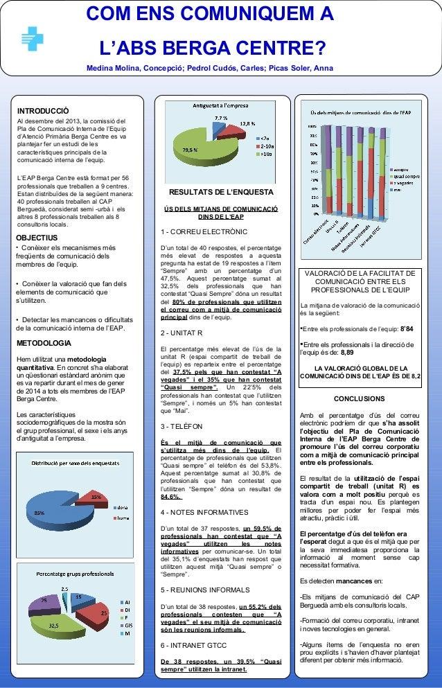 INTRODUCCIÓ Al desembre del 2013, la comissió del Pla de Comunicació Interna de l'Equip d'Atenció Primària Berga Centre es...