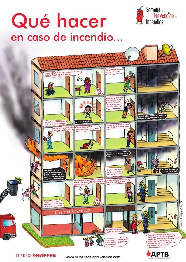 Qué haceren caso de incendio...                                                                                   Tapar la...