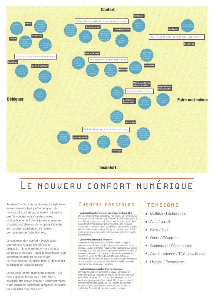 """Territoire """"Nouveau confort numérique"""" - Habitants connectés"""