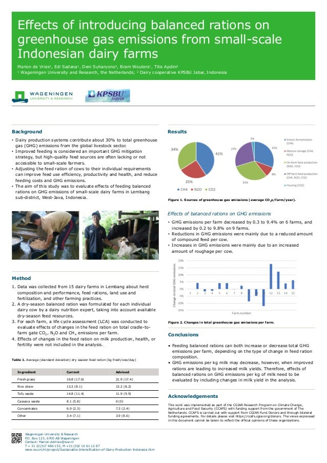 Effects of introducing balanced rations on greenhouse gas emissions from small-scale Indonesian dairy farms Marion de Vrie...