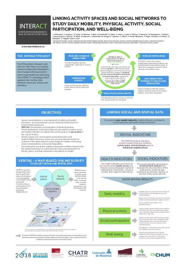 UNDERSTAND CONTEXT MOBILIZE KNOWLEDGEMEASURE CHANGE IN URBAN FORM TRACK POPULATION HEALTH LINK URBAN FORM CHANGES TO HEALT...