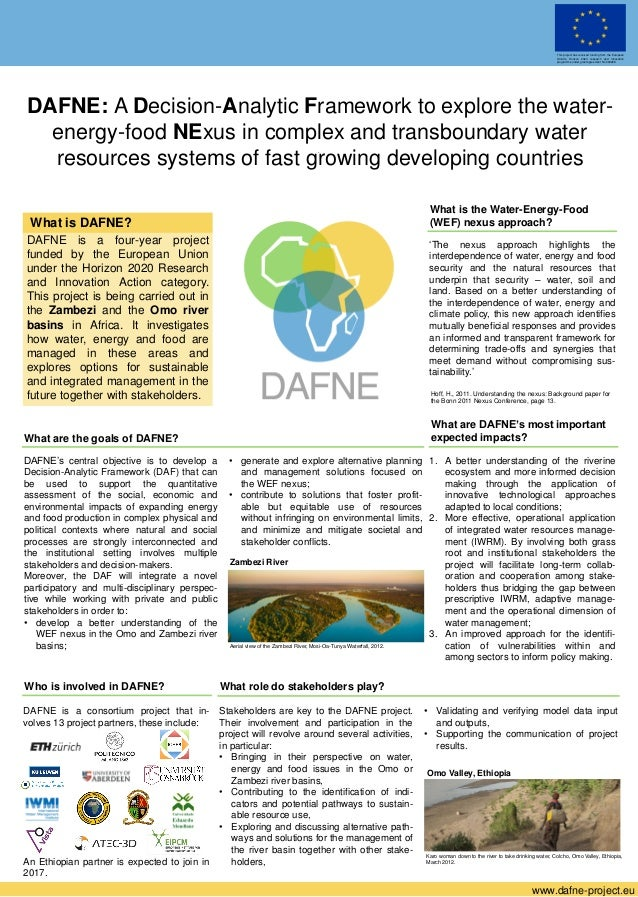 . DAFNE: A Decision-Analytic Framework to explore the water- energy-food NExus in complex and transboundary water resource...