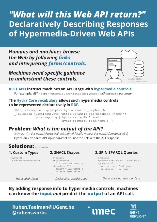 """What will this Web API return?"" Declaratively Describing Responses of Hypermedia-Driven Web APIs Ruben.Taelman@UGent.be @..."