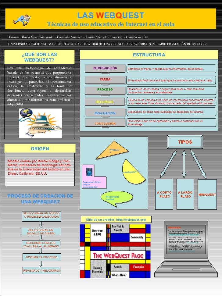 LAS  W EB Q UEST Técnicas de uso educativo de Internet en el aula Autoras: María Laura Sucurado – Carolina Sanchez – Analí...