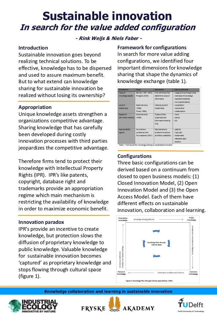 Sustainable innovationIn search for the value added configuration                         - Rink Weijs & Niels Faber -Intr...
