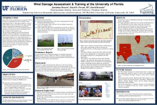 poster for undergraduate research symposium february 27th