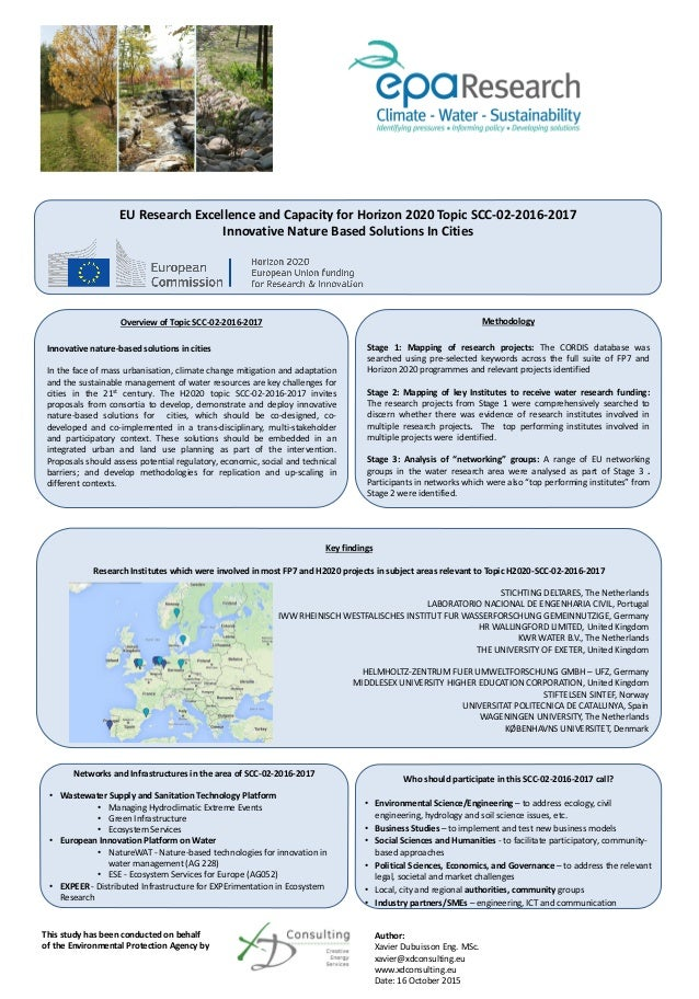 EU Research Excellence and Capacity for Horizon 2020 Topic SCC-02-2016-2017 Innovative Nature Based Solutions In Cities Ov...
