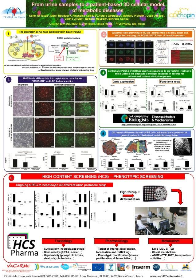 l'institut du thorax, unité Inserm UMR 1087-CNRS UMR 6291, IRS-UN, 8 quai Moncousu, BP 70721, 44007 Nantes Cedex 1, France...