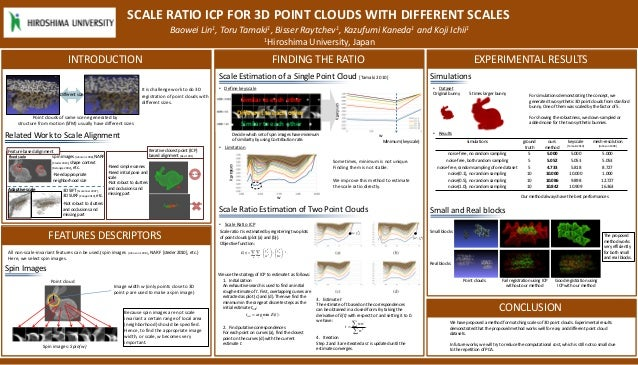 SCALE RATIO ICP FOR 3D POINT CLOUDS WITH DIFFERENT SCALES Baowei Lin1, Toru Tamaki1, Bisser Raytchev1, Kazufumi Kaneda1 an...