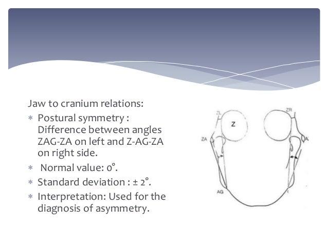 posterio anterior cephalometric analysis 26