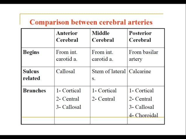 • Area infarcted: – Ipsilateral subthalamus – Medial thalamus – Ipsilateral cerebral peduncle – Midbrain • Weber's/Claude'...