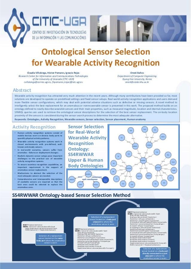 Ontological Sensor Selection for Wearable Activity Recognition Claudia Villalonga, Héctor Pomares, Ignacio Rojas Research ...