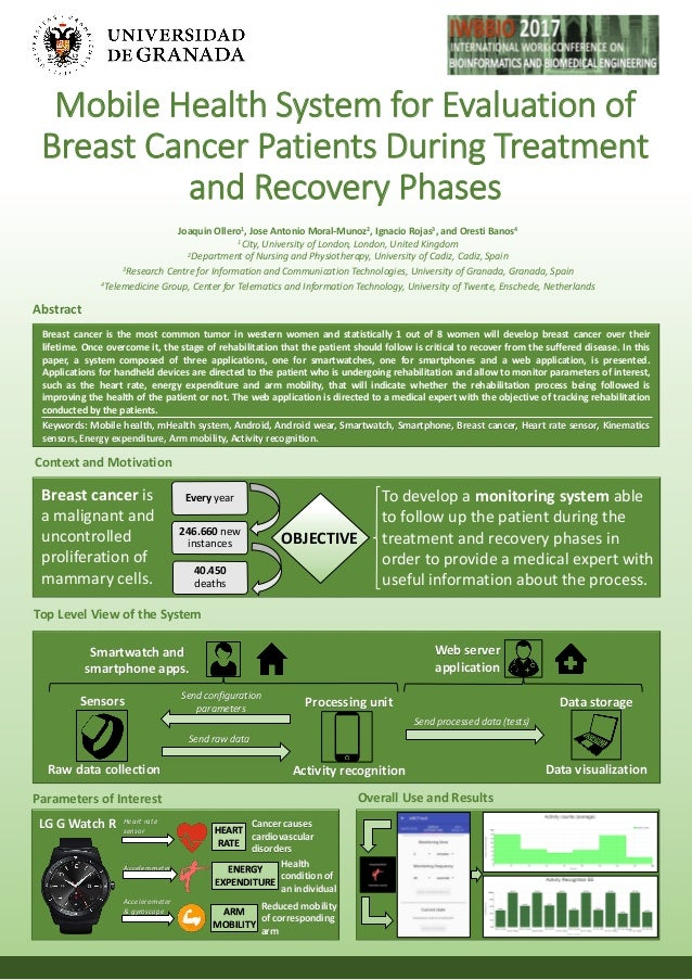 Mobile Health System for Evaluation of Breast Cancer Patients During Treatment and Recovery Phases Joaquin Ollero1, Jose A...