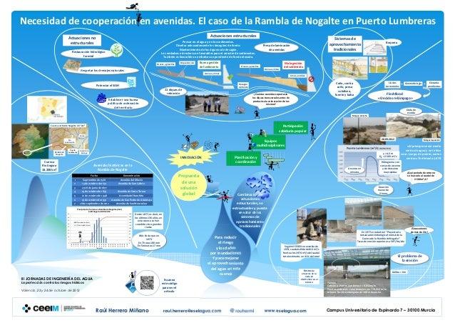 Necesidad de cooperación en avenidas. El caso de la Rambla de Nogalte en Puerto Lumbreras Actuaciones estructurales  Actua...