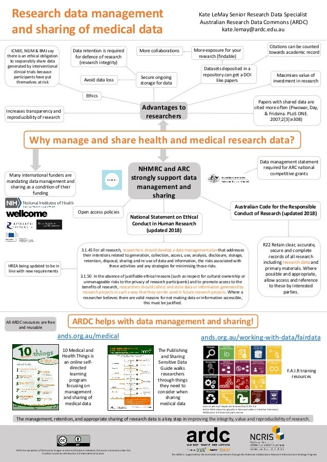 Research data management and sharing of medical data The ARDC is supported by the Australian Government through the Nation...
