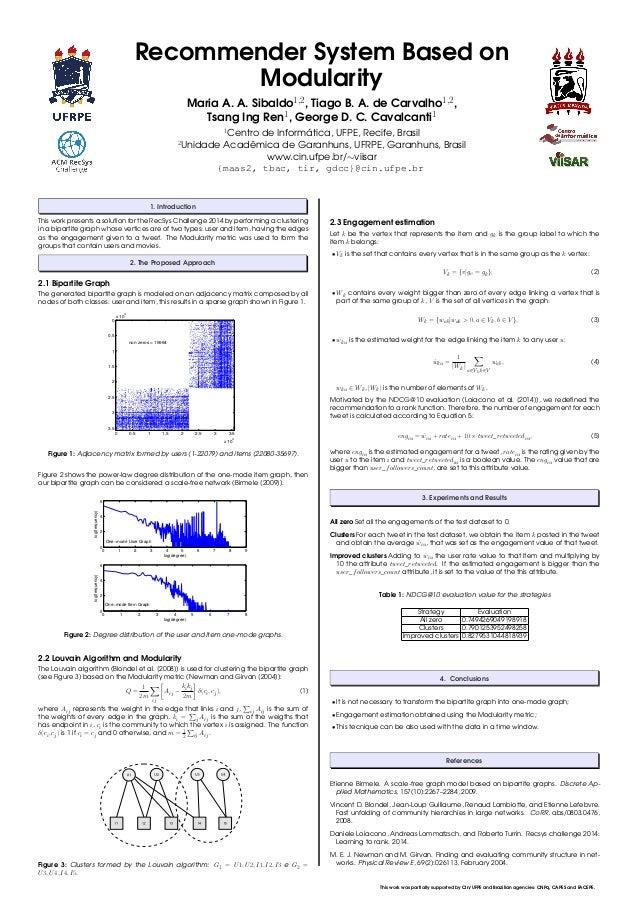 Recommender System Based on  Modularity  Maria A. A. Sibaldo1;2, Tiago B. A. de Carvalho1;2,  Tsang Ing Ren1, George D. C....