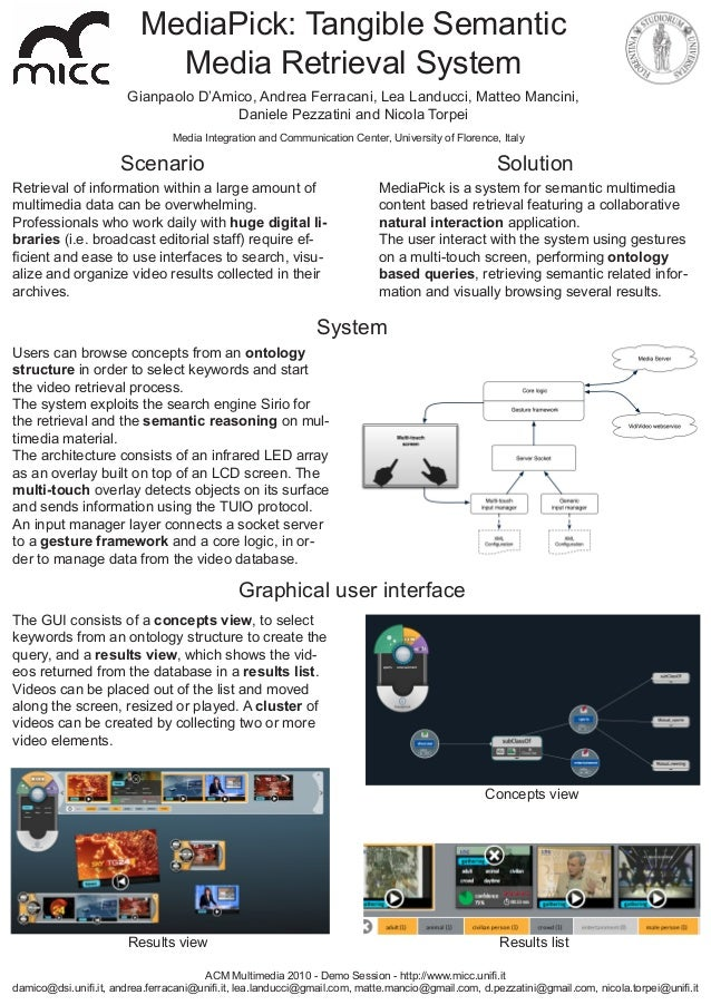 MediaPick: Tangible Semantic Media Retrieval System Gianpaolo D'Amico, Andrea Ferracani, Lea Landucci, Matteo Mancini, Dan...
