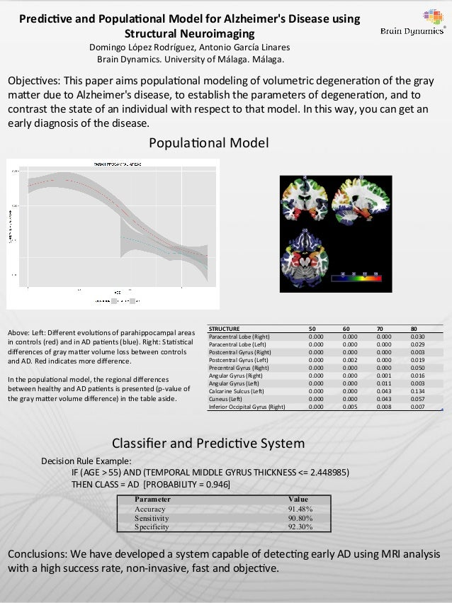 Predic've  and  Popula'onal  Model  for  Alzheimer's  Disease  using   Structural  Neuroimaging     ...