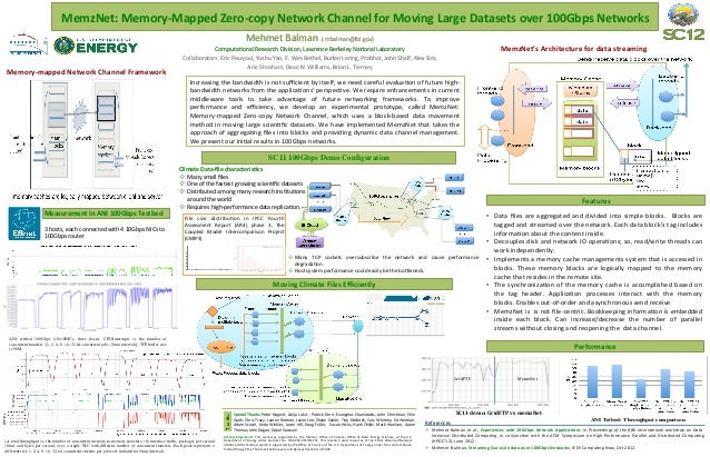 MemzNet: Memory-‐Mapped Zero-‐copy Network Channel for Moving Large Datasets over 100Gbps Networks...
