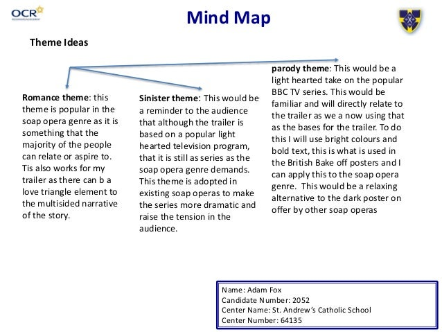 Poster mind map
