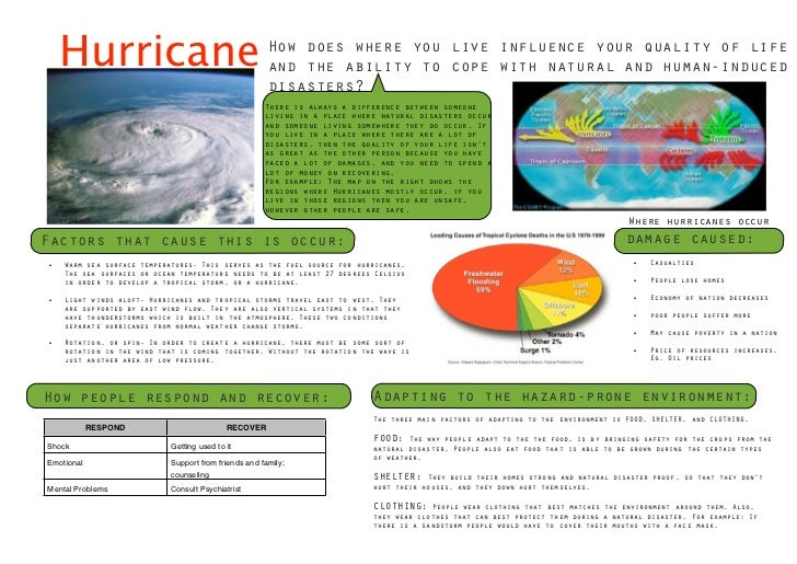 natural disasters and the decisions that follow Follow alice g walton on twitter as well as what influences the decisions we make about our health, and how we can change it over time write in their paper but it also applied to stories on urban legends, business, terrorism, science, entertainment, and natural disasters.
